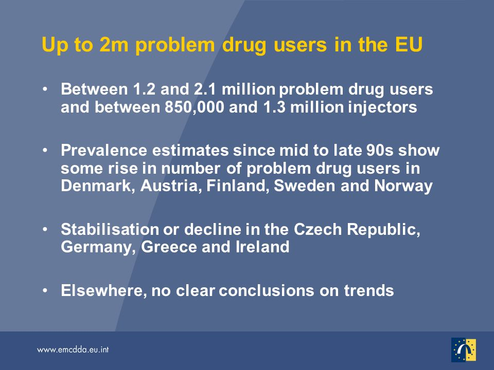 Up to 2m problem drug users in the EU Between 1.2 and 2.1 million problem drug users and between 850,000 and 1.3 million injectors Prevalence estimates since mid to late 90s show some rise in number of problem drug users in Denmark, Austria, Finland, Sweden and Norway Stabilisation or decline in the Czech Republic, Germany, Greece and Ireland Elsewhere, no clear conclusions on trends