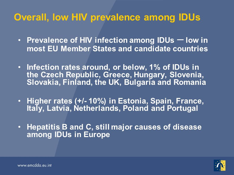 Overall, low HIV prevalence among IDUs Prevalence of HIV infection among IDUs – low in most EU Member States and candidate countries Infection rates around, or below, 1% of IDUs in the Czech Republic, Greece, Hungary, Slovenia, Slovakia, Finland, the UK, Bulgaria and Romania Higher rates (+/- 10%) in Estonia, Spain, France, Italy, Latvia, Netherlands, Poland and Portugal Hepatitis B and C, still major causes of disease among IDUs in Europe
