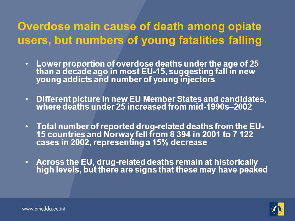 Overdose main cause of death among opiate users, but numbers of young fatalities falling Lower proportion of overdose deaths under the age of 25 than a decade ago in most EU-15, suggesting fall in new young addicts and number of young injectors Different picture in new EU Member States and candidates, where deaths under 25 increased from mid-1990s–2002 Total number of reported drug-related deaths from the EU- 15 countries and Norway fell from 8 394 in 2001 to 7 122 cases in 2002, representing a 15% decrease Across the EU, drug-related deaths remain at historically high levels, but there are signs that these may have peaked