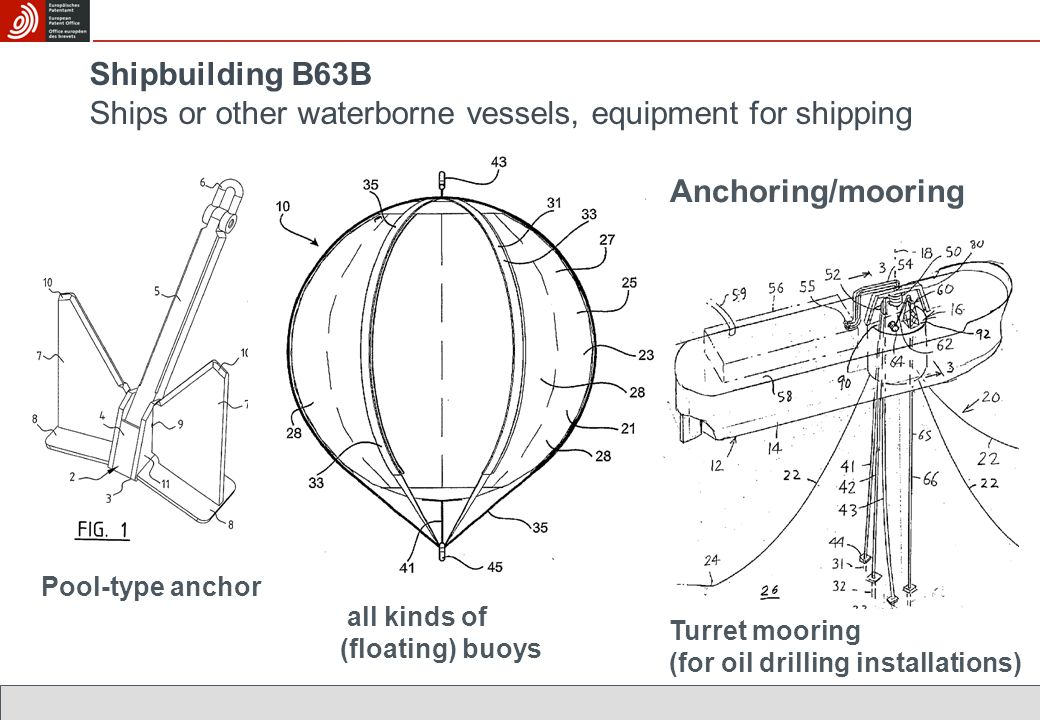 Shipbuilding B63B Ships or other waterborne vessels, equipment for shipping Pool-type anchor Anchoring/mooring Turret mooring (for oil drilling instal
