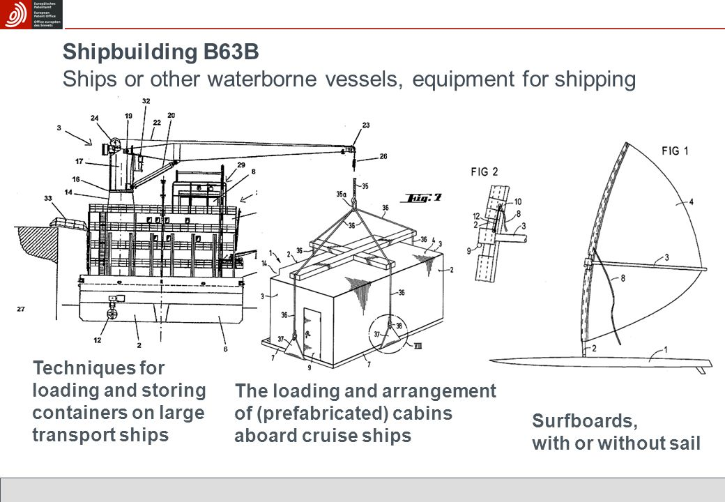 Shipbuilding B63B Ships or other waterborne vessels, equipment for shipping Techniques for loading and storing containers on large transport ships The
