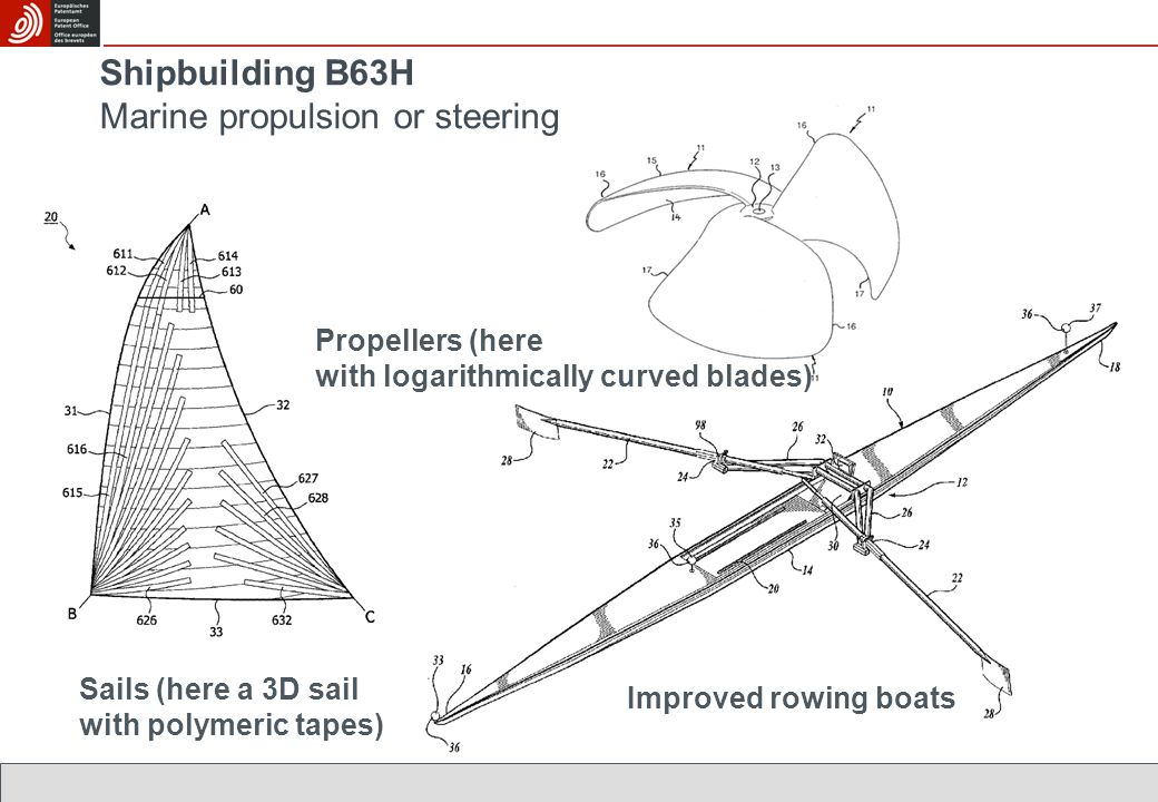 Shipbuilding B63H Marine propulsion or steering Sails (here a 3D sail with polymeric tapes) Propellers (here with logarithmically curved blades) Impro