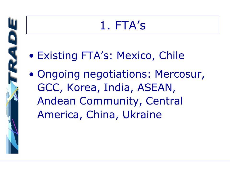 1. FTAs Existing FTAs: Mexico, Chile Ongoing negotiations: Mercosur, GCC, Korea, India, ASEAN, Andean Community, Central America, China, Ukraine