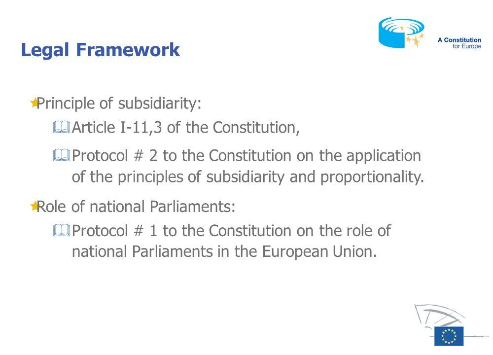 Subsidiarity (Art.