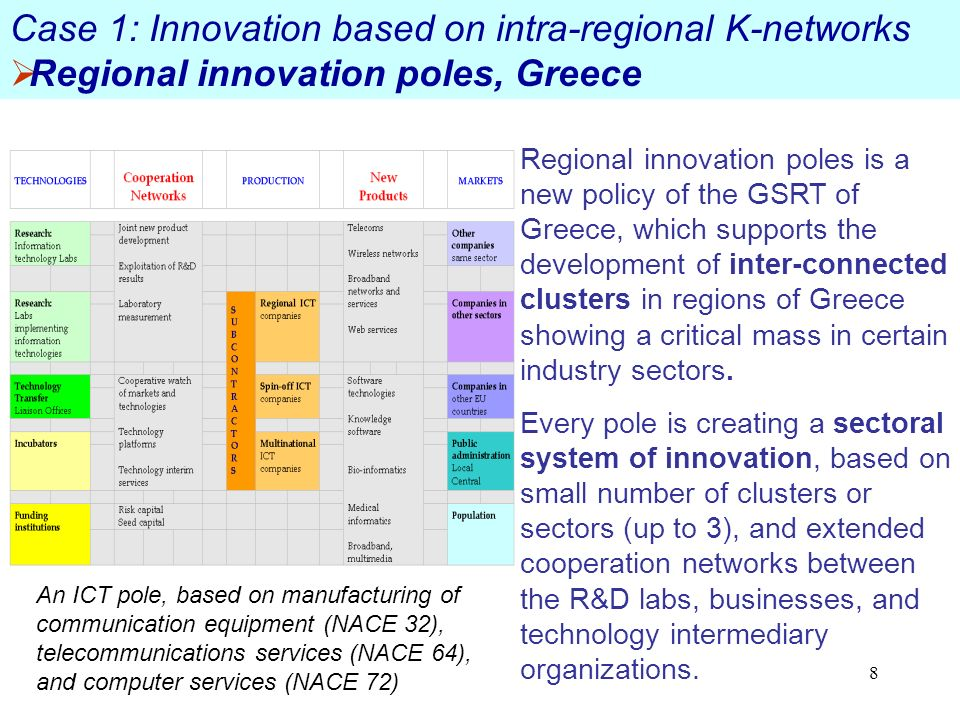 8 Case 1: Innovation based on intra-regional K-networks Regional innovation poles, Greece Regional innovation poles is a new policy of the GSRT of Greece, which supports the development of inter-connected clusters in regions of Greece showing a critical mass in certain industry sectors.