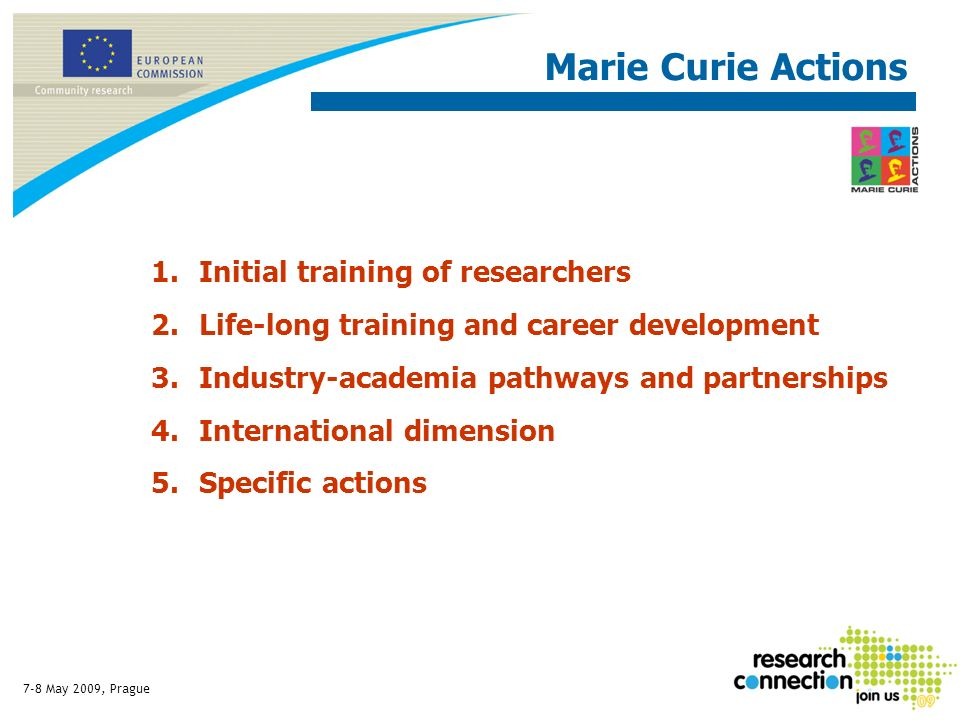 7-8 May 2009, Prague 1.Initial training of researchers 2.Life-long training and career development 3.Industry-academia pathways and partnerships 4.International dimension 5.Specific actions Marie Curie Actions