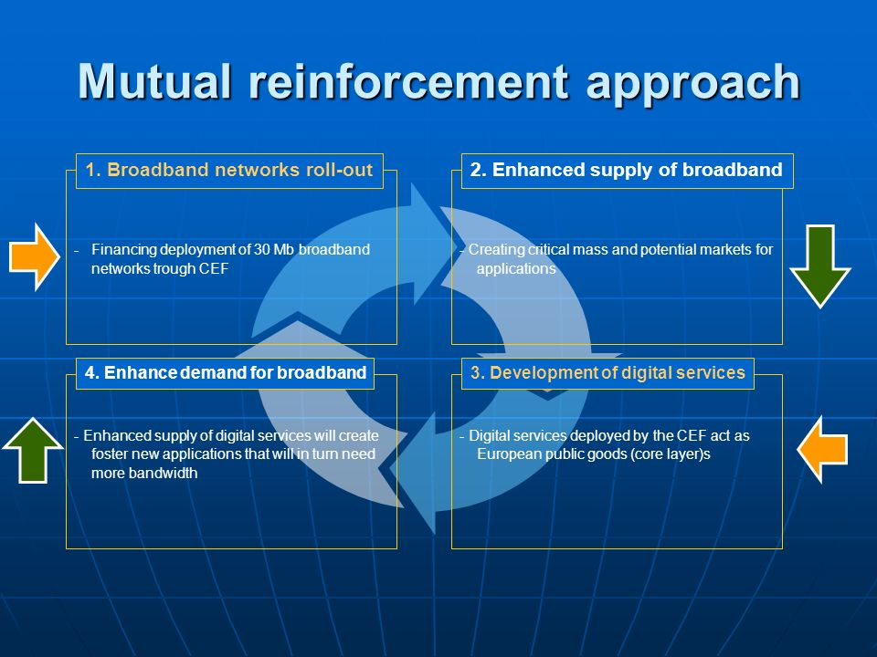 Mutual reinforcement approach -Financing deployment of 30 Mb broadband networks trough CEF 1. Broadband networks roll-out - Creating critical mass and