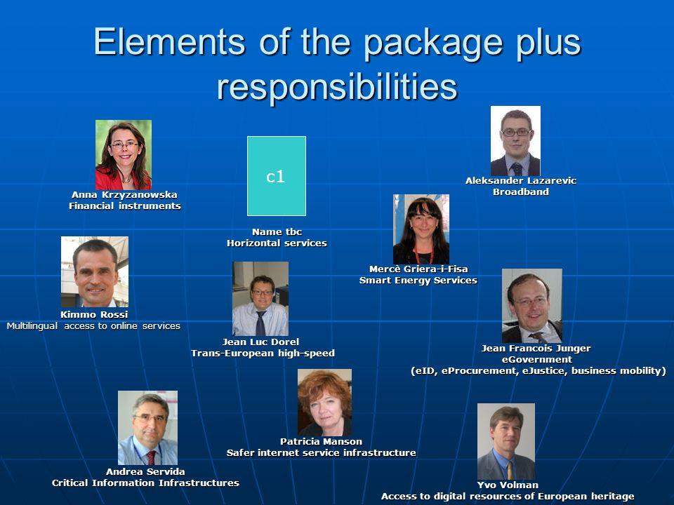 Elements of the package plus responsibilities Aleksander Lazarevic Broadband Anna Krzyzanowska Financial instruments Jean Luc Dorel Trans-European hig