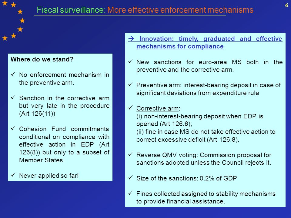 6 Fiscal surveillance: More effective enforcement mechanisms Where do we stand.