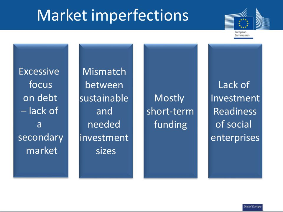 Market imperfections Excessive focus on debt – lack of a secondary market Excessive focus on debt – lack of a secondary market Mismatch between sustai