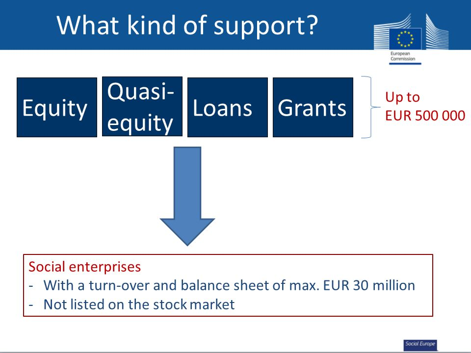 What kind of support? Equity Quasi- equity LoansGrants Up to EUR 500 000 Social enterprises -With a turn-over and balance sheet of max. EUR 30 million