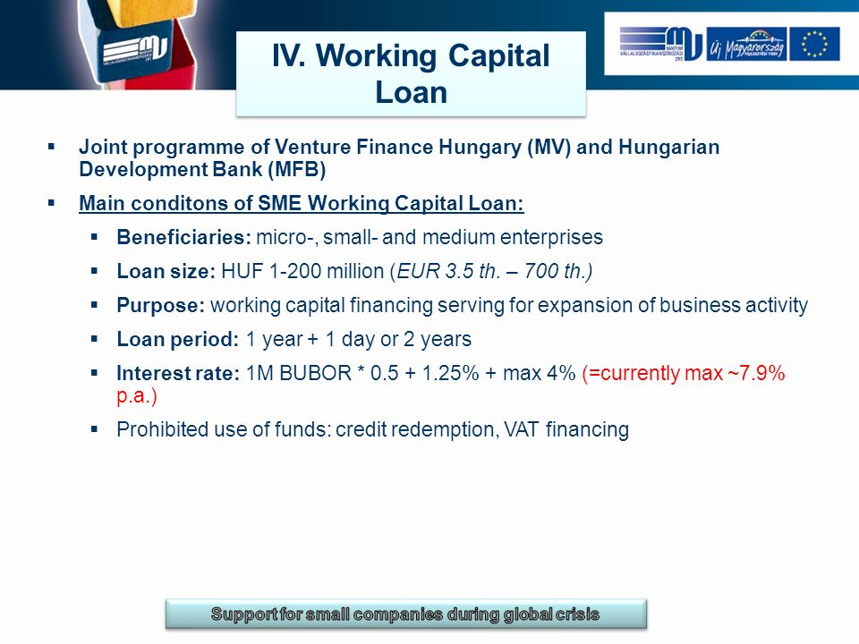 IV. Working Capital Loan Joint programme of Venture Finance Hungary (MV) and Hungarian Development Bank (MFB) Main conditons of SME Working Capital Lo
