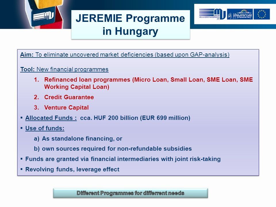 Credit Guarantee Experiences and future plans Credit Guarantee Experiences and future plans Competitiveness of the guarantee product is limited: To join the Programme, credit institutions have to implement expensive and time consuming IT and other developments No standard view on the risk weight to be applied to loans guaranteed by the Holding Fund Manager (Basel II rules) The guarantee fund is too small as compared to the banks SME portfolio Credit institutions prefer to use other, traditional guarantee products on the market Strategic goals, planned reforms: Reduction of allocated funds from HUF 28 billion (EUR 98 mn) to HUF 15 billion (EUR 53 mn) Expanding the circle of guaranteed SME loans (loan products of saving co- operatives etc.) Elaboration of counter-guarantee schemes Offering risk-free guarantee for traditional guarantee institutions (e.g.