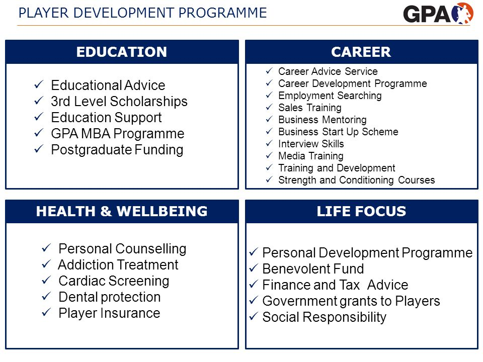 PLAYER DEVELOPMENT PROGRAMME EDUCATIONCAREERHEALTH & WELLBEINGLIFE FOCUS Educational Advice 3rd Level Scholarships Education Support GPA MBA Programme