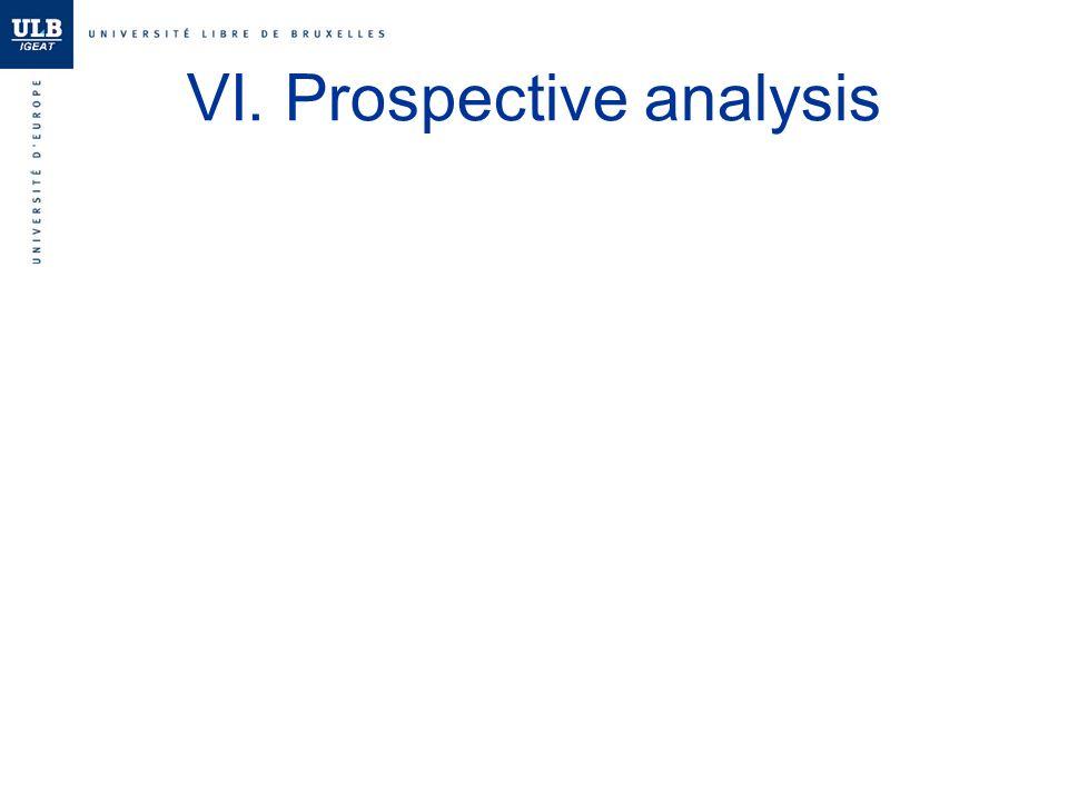 VI. Prospective analysis