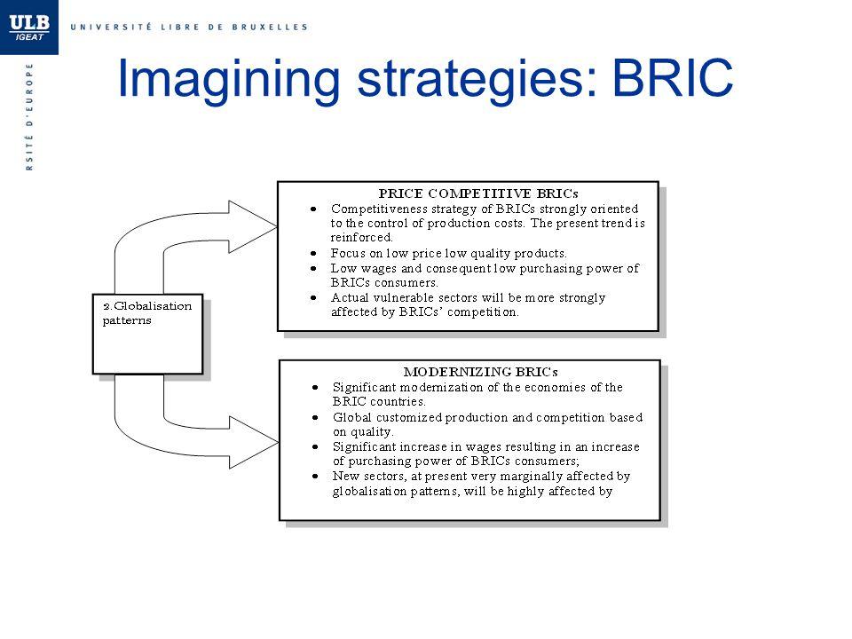 Imagining strategies: BRIC