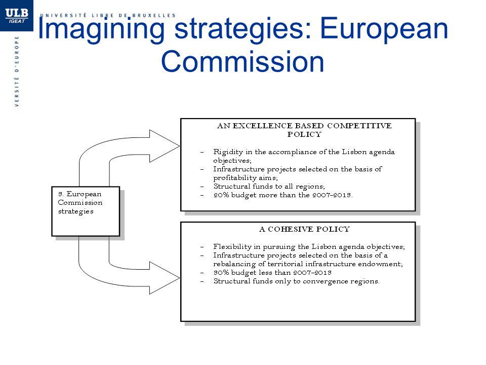 Imagining strategies: European Commission