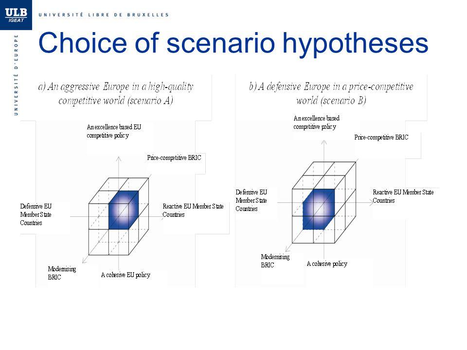 Choice of scenario hypotheses