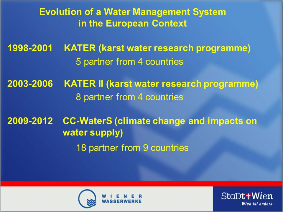 Evolution of a Water Management System in the European Context 1998-2001KATER (karst water research programme) 2003-2006KATER II (karst water research programme) 2009-2012CC-WaterS (climate change and impacts on water supply) 5 partner from 4 countries 8 partner from 4 countries 18 partner from 9 countries