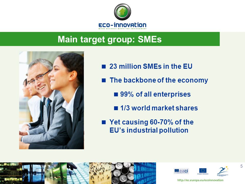 5 23 million SMEs in the EU The backbone of the economy 99% of all enterprises 1/3 world market shares Yet causing 60-70% of the EUs industrial pollut