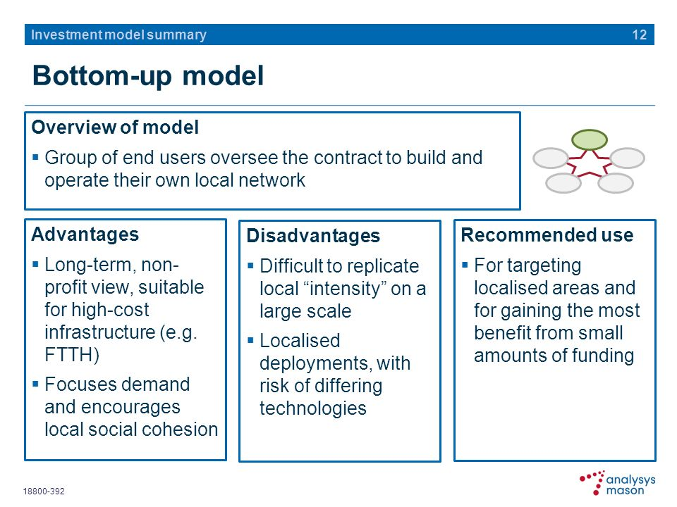 Bottom-up model Overview of model Group of end users oversee the contract to build and operate their own local network 12 Investment model summary Advantages Long-term, non- profit view, suitable for high-cost infrastructure (e.g.