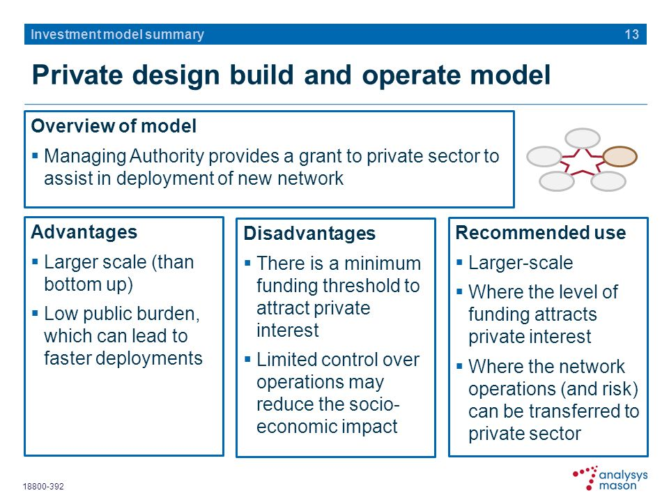 Private design build and operate model Overview of model Managing Authority provides a grant to private sector to assist in deployment of new network 13 Investment model summary Advantages Larger scale (than bottom up) Low public burden, which can lead to faster deployments Disadvantages There is a minimum funding threshold to attract private interest Limited control over operations may reduce the socio- economic impact Recommended use Larger-scale Where the level of funding attracts private interest Where the network operations (and risk) can be transferred to private sector