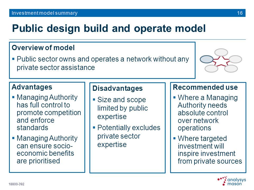 18800-392 Public design build and operate model Overview of model Public sector owns and operates a network without any private sector assistance 16 Investment model summary Advantages Managing Authority has full control to promote competition and enforce standards Managing Authority can ensure socio- economic benefits are prioritised Disadvantages Size and scope limited by public expertise Potentially excludes private sector expertise Recommended use Where a Managing Authority needs absolute control over network operations Where targeted investment will inspire investment from private sources