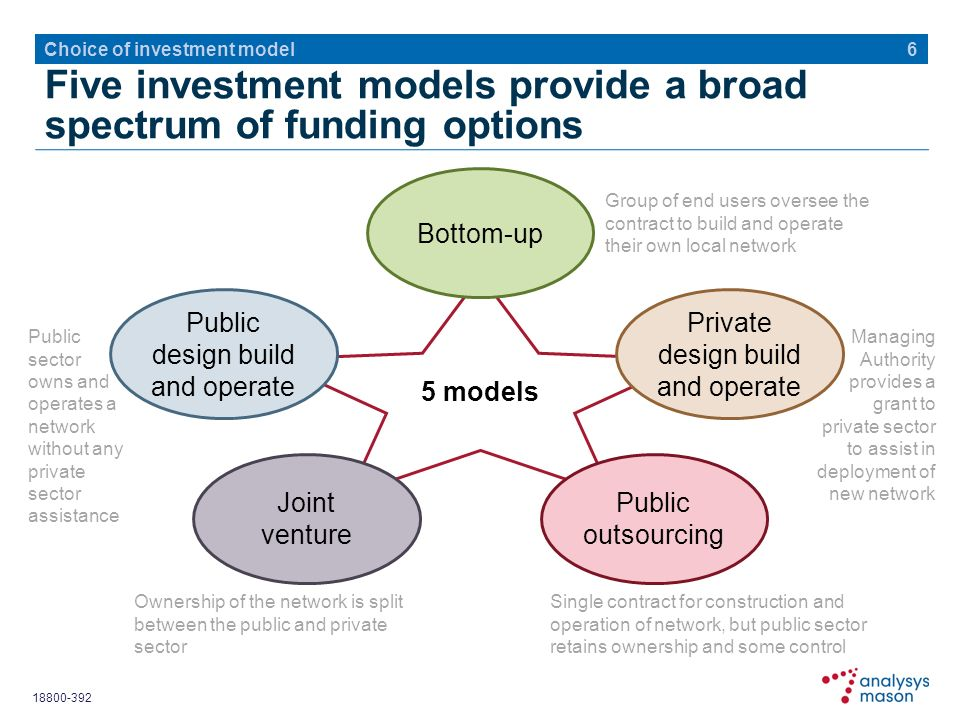 Five investment models provide a broad spectrum of funding options 6 Choice of investment model 5 models Bottom-up Private design build and operate Public outsourcing Joint venture Public design build and operate Group of end users oversee the contract to build and operate their own local network Managing Authority provides a grant to private sector to assist in deployment of new network Single contract for construction and operation of network, but public sector retains ownership and some control Ownership of the network is split between the public and private sector Public sector owns and operates a network without any private sector assistance