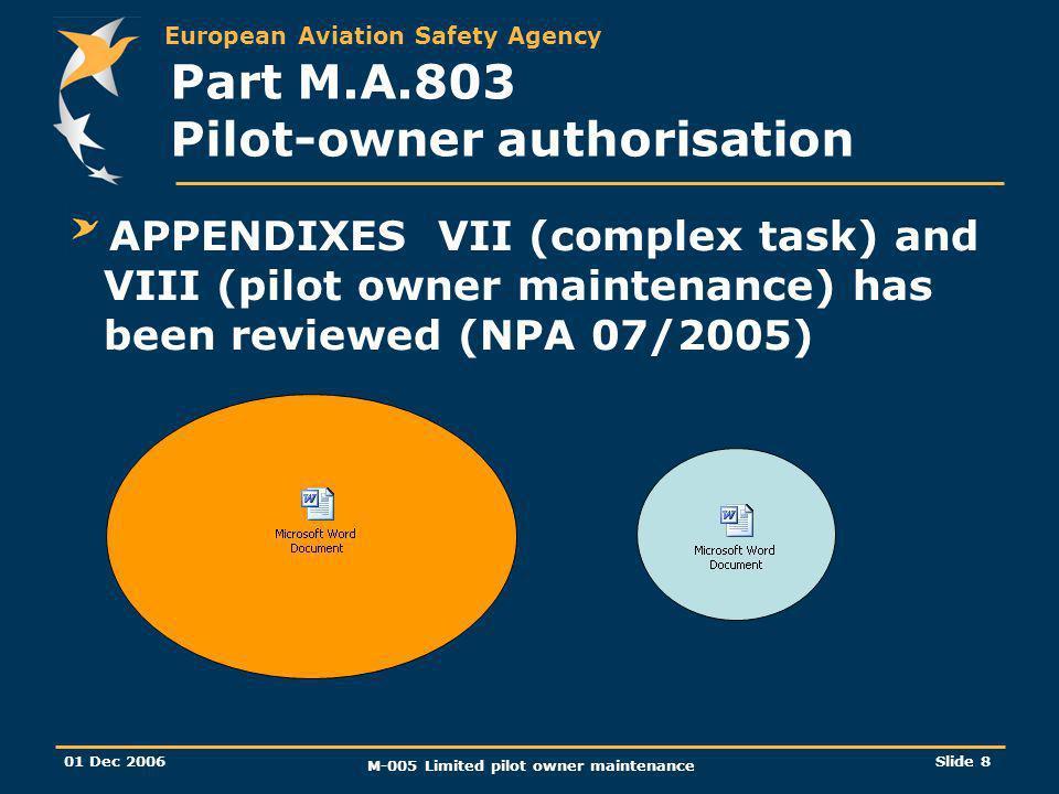 European Aviation Safety Agency 01 Dec 2006 M-005 Limited pilot owner maintenance Slide 8 Part M.A.803 Pilot-owner authorisation APPENDIXES VII (complex task) and VIII (pilot owner maintenance) has been reviewed (NPA 07/2005)