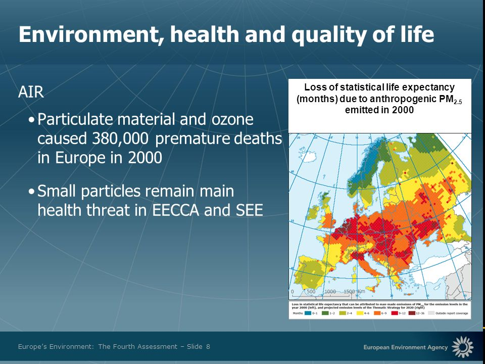 European Environment Agency Europes Environment: The Fourth Assessment – Slide 8 AIR Particulate material and ozone caused 380,000 premature deaths in Europe in 2000 Small particles remain main health threat in EECCA and SEE Loss of statistical life expectancy (months) due to anthropogenic PM 2.5 emitted in 2000 Environment, health and quality of life