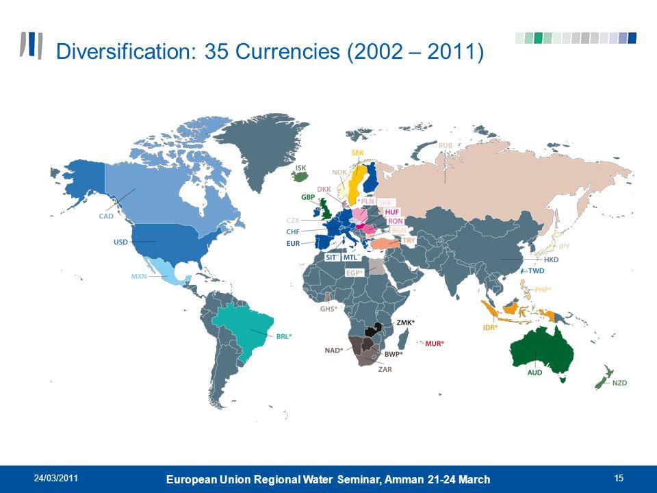 24/03/201115 European Union Regional Water Seminar, Amman 21-24 March Diversification: 35 Currencies (2002 – 2011)