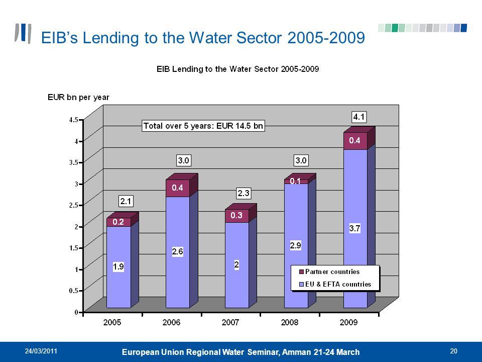 24/03/201120 European Union Regional Water Seminar, Amman 21-24 March EIBs Lending to the Water Sector 2005-2009
