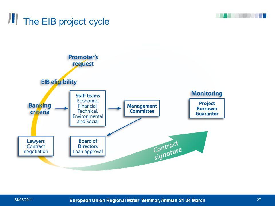 24/03/201127 European Union Regional Water Seminar, Amman 21-24 March The EIB project cycle