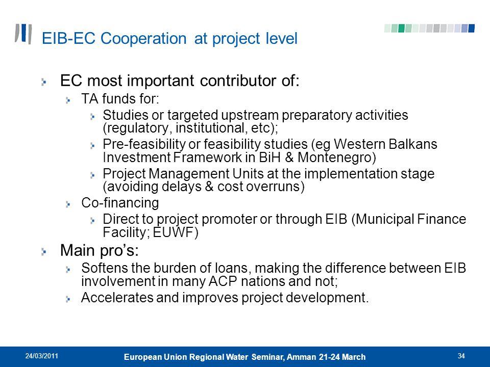 24/03/201134 European Union Regional Water Seminar, Amman 21-24 March EIB-EC Cooperation at project level EC most important contributor of: TA funds f