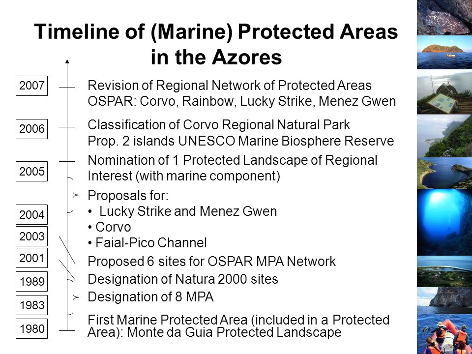 Timeline of (Marine) Protected Areas in the Azores First Marine Protected Area (included in a Protected Area): Monte da Guia Protected Landscape 1980