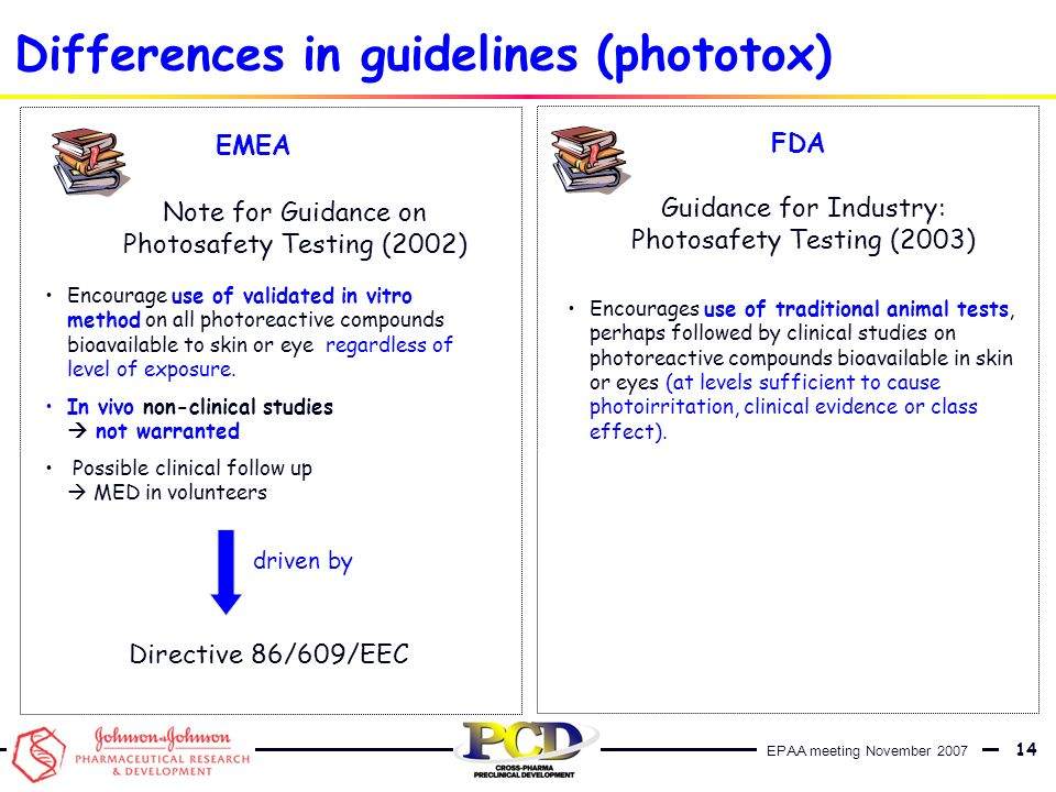 EPAA meeting November 2007 14 Differences in guidelines (phototox) Directive 86/609/EEC Note for Guidance on Photosafety Testing (2002) Guidance for I