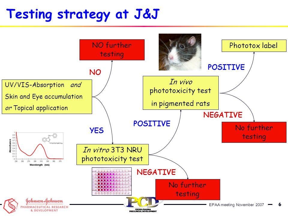 EPAA meeting November 2007 7 Compounds Tested 43 JNJ-compounds tested in vitro 13 compounds POSITIVE NEGATIVE False positive results?.