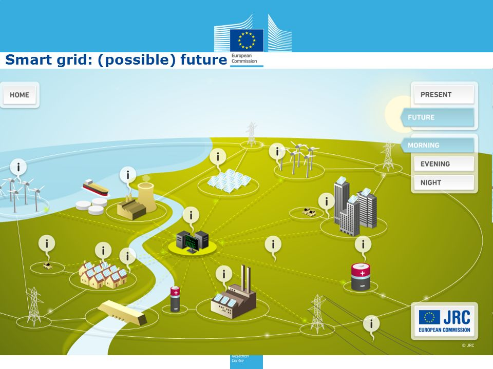 Smart grid: (possible) future