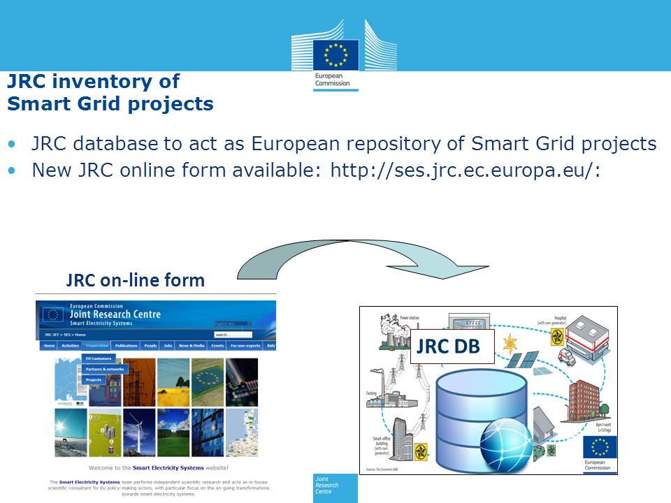 JRC database to act as European repository of Smart Grid projects New JRC online form available: http://ses.jrc.ec.europa.eu/: JRC inventory of Smart