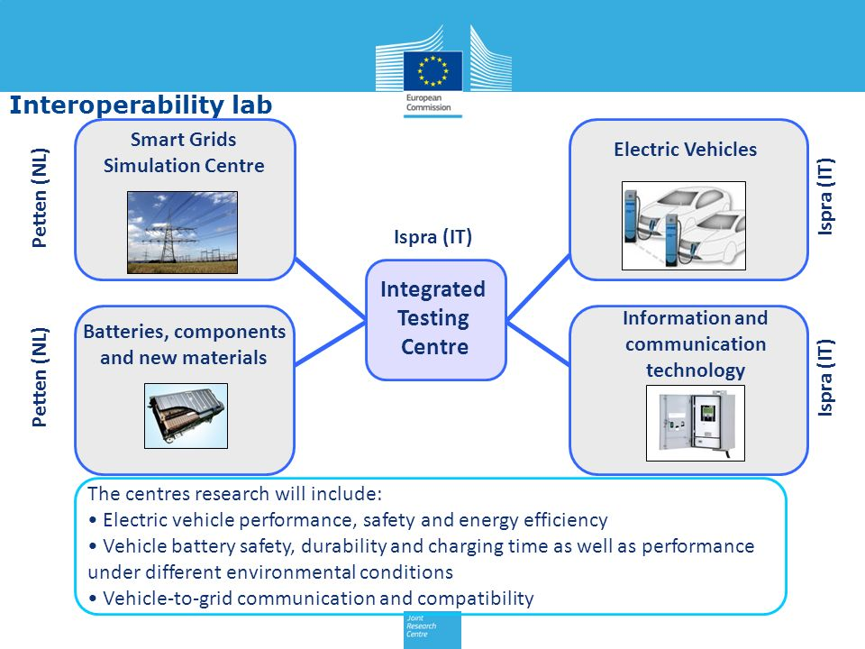 Information and communication technology Ispra (IT) Integrated Testing Centre Petten (NL) Smart Grids Simulation Centre Petten (NL) Batteries, compone