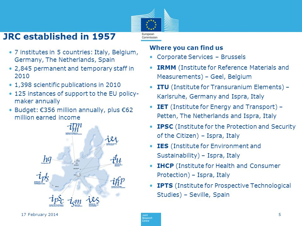 7 institutes in 5 countries: Italy, Belgium, Germany, The Netherlands, Spain 2,845 permanent and temporary staff in 2010 1,398 scientific publications
