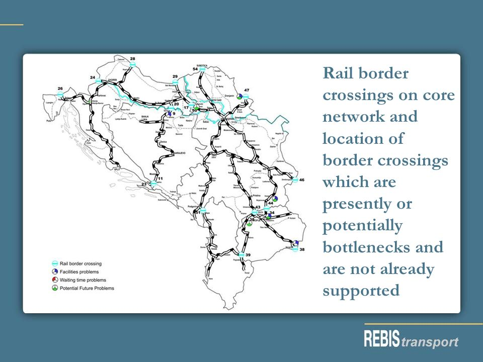 Rail border crossings on core network and location of border crossings which are presently or potentially bottlenecks and are not already supported