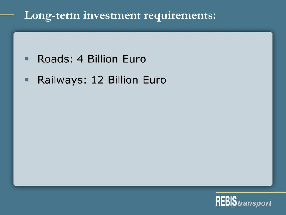 Long-term investment requirements: Roads: 4 Billion Euro Roads: 4 Billion Euro Railways: 12 Billion Euro Railways: 12 Billion Euro