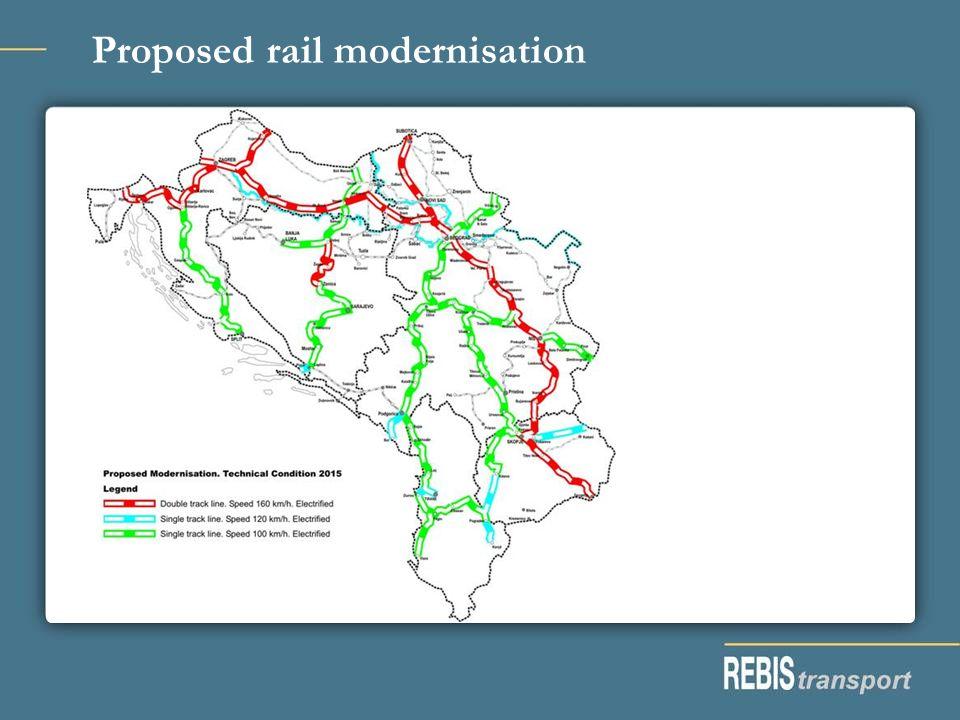 Proposed rail modernisation