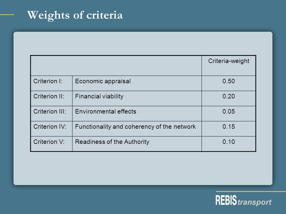 Weights of criteria Criteria-weight Criterion I:Economic appraisal0.50 Criterion II:Financial viability0.20 Criterion III:Environmental effects0.05 Criterion IV:Functionality and coherency of the network0.15 Criterion V:Readiness of the Authority0.10