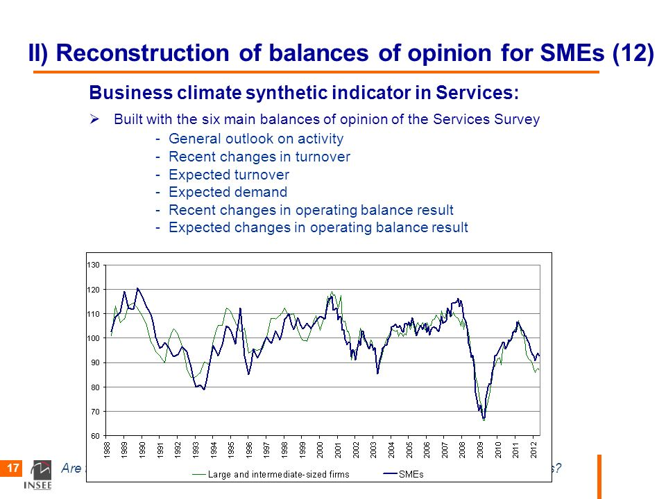 Are there differences in data trends and volatility between SMEs and large enterprises? 17 II) Reconstruction of balances of opinion for SMEs (12) Bus