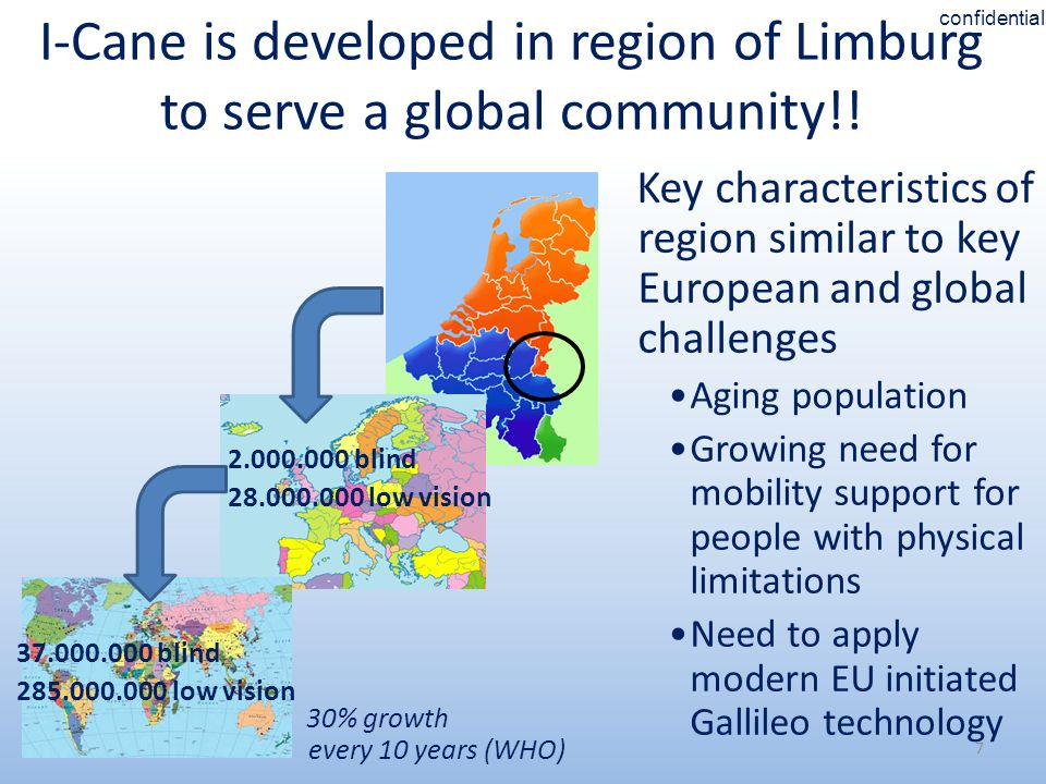 7 I-Cane is developed in region of Limburg to serve a global community!! Key characteristics of region similar to key European and global challenges A