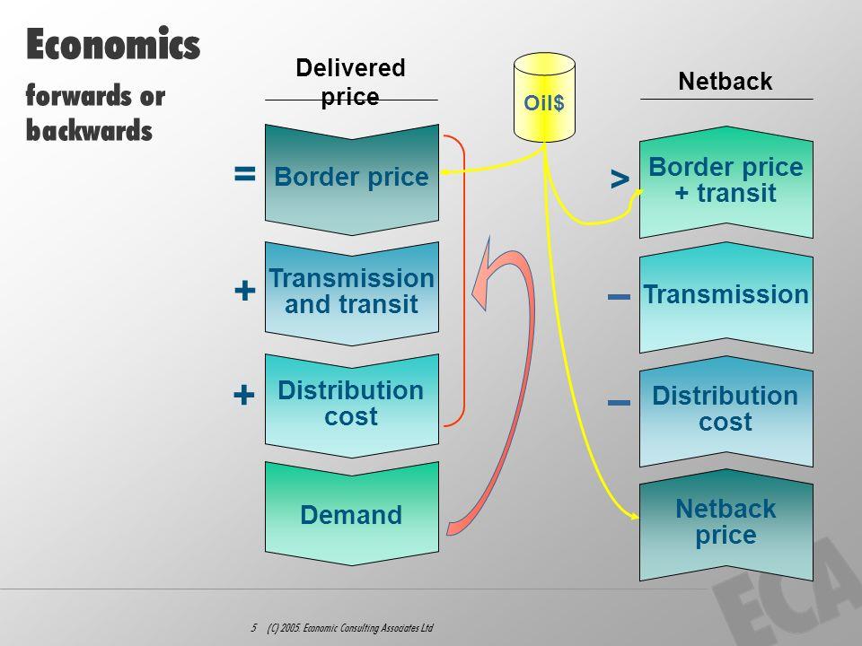 5 (C) 2005. Economic Consulting Associates Ltd Economics forwards or backwards Delivered price Border price Transmission and transit Distribution cost