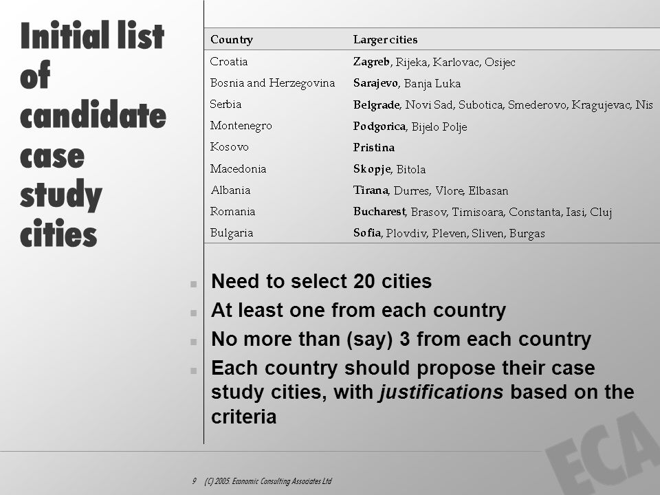 9 (C) 2005. Economic Consulting Associates Ltd Initial list of candidate case study cities Need to select 20 cities At least one from each country No