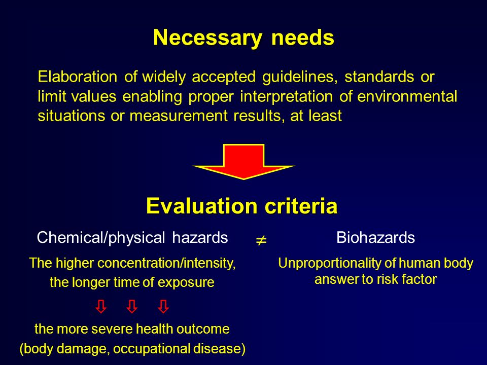 Necessary needs Elaboration of widely accepted guidelines, standards or limit values enabling proper interpretation of environmental situations or measurement results, at least Evaluation criteria Chemical/physical hazards Biohazards The higher concentration/intensity, the longer time of exposure the more severe health outcome (body damage, occupational disease) Unproportionality of human body answer to risk factor